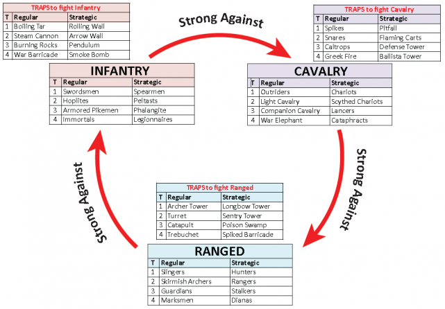 Strong Against Circle